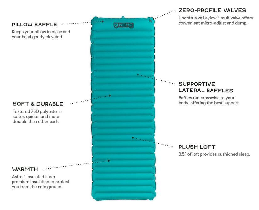 Astro Insulated Sleeping Pad - Long Wide