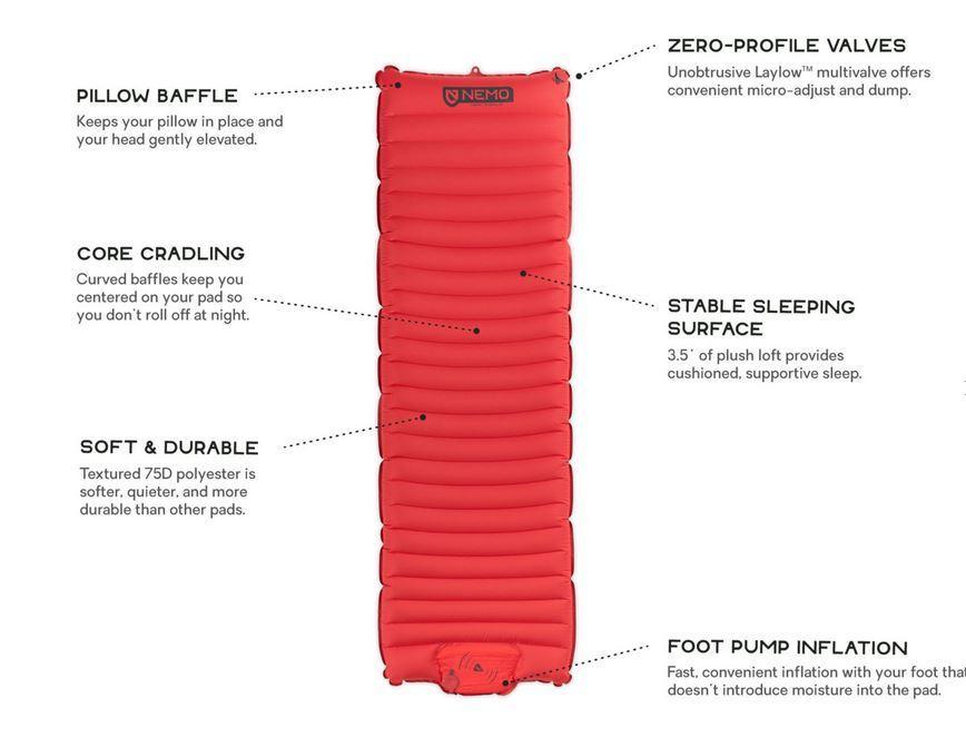 Cosmo 3D Sleeping Pad + Foot Pump - Regular