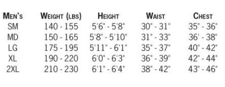 Sizing Chart for the Rapid Neoprene Pants
